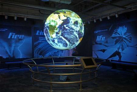 球幕投影系统